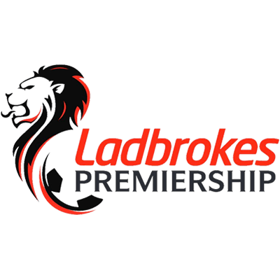 Voetbalreizen Scottish Premiership